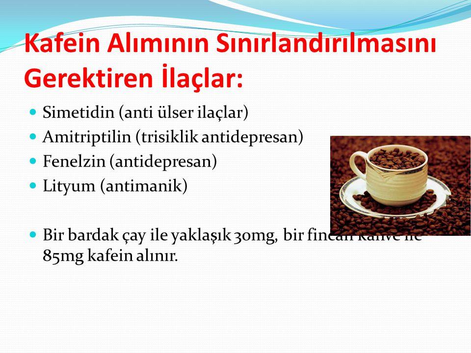 Kafein Alımının Sınırlandırılmasını Gerektiren İlaçlar: