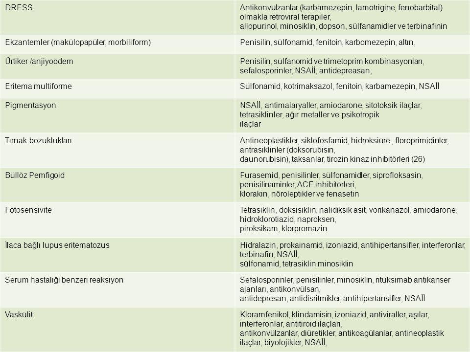 DRESS Antikonvülzanlar (karbamezepin, lamotrigine, fenobarbital) olmakla retroviral terapiler,