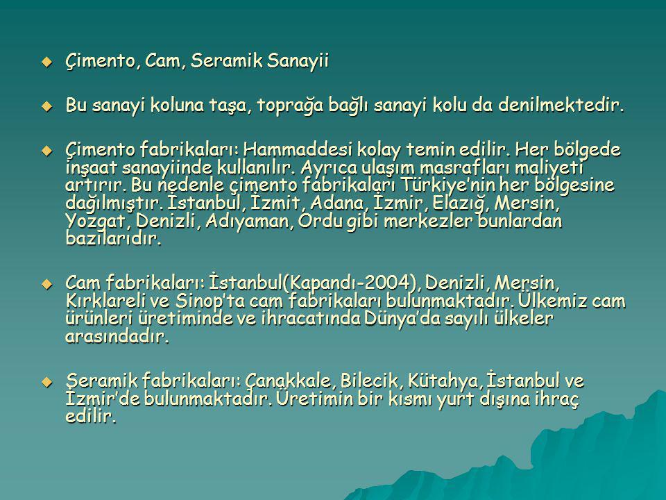 Çimento, Cam, Seramik Sanayii
