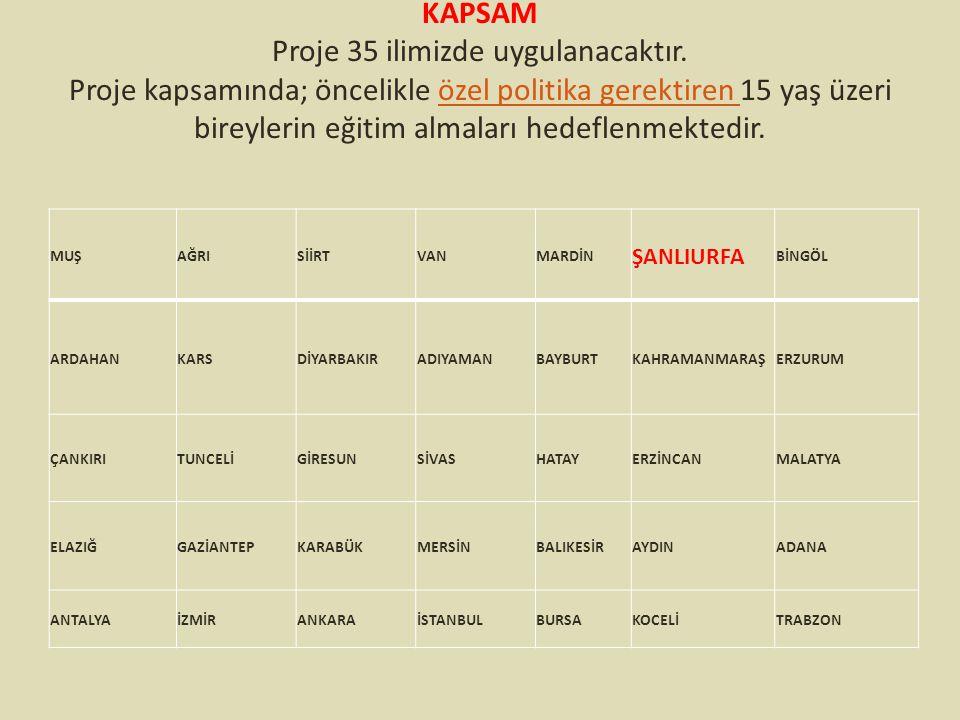 KAPSAM Proje 35 ilimizde uygulanacaktır