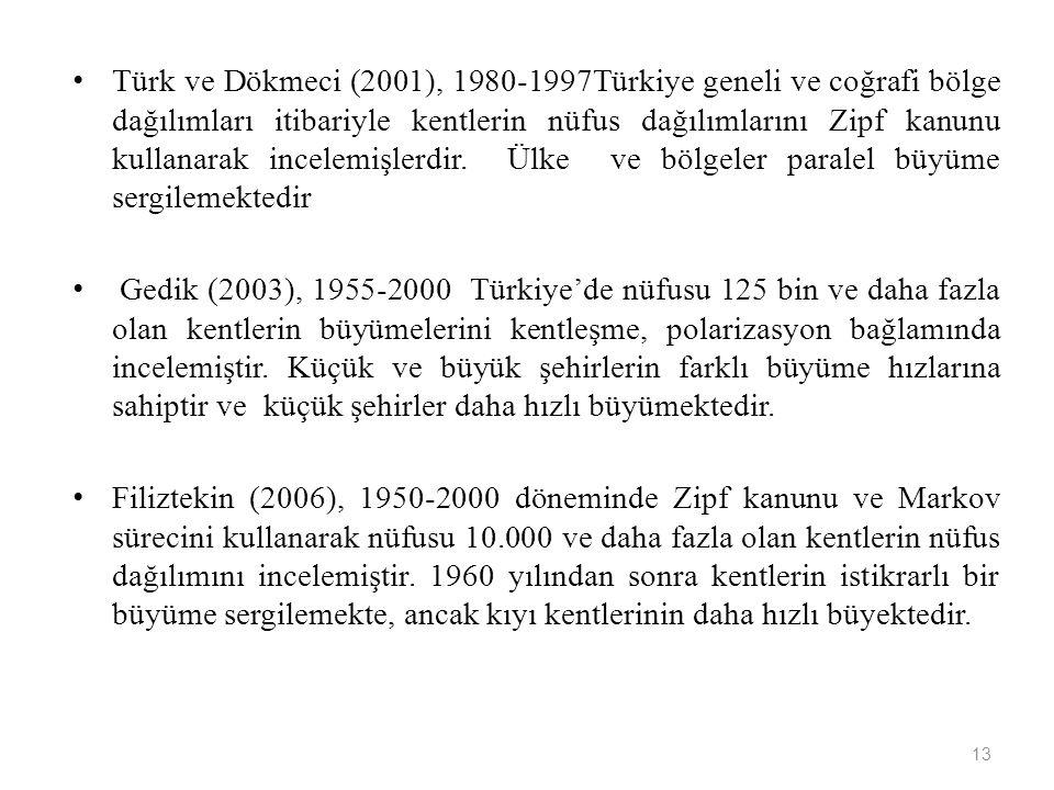 Türk ve Dökmeci (2001), 1980-1997Türkiye geneli ve coğrafi bölge dağılımları itibariyle kentlerin nüfus dağılımlarını Zipf kanunu kullanarak incelemişlerdir. Ülke ve bölgeler paralel büyüme sergilemektedir