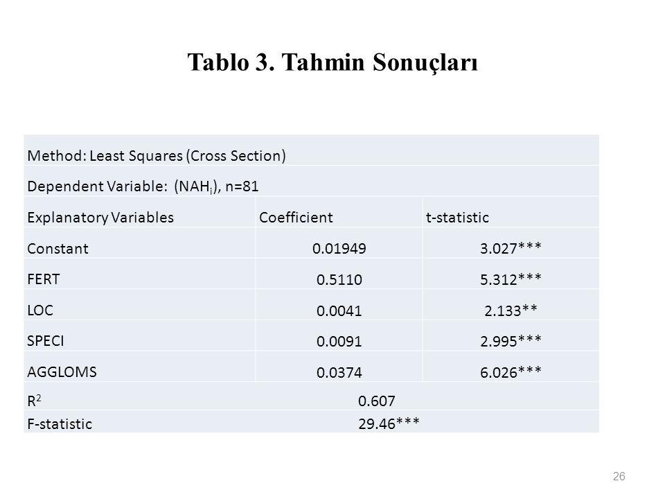 Tablo 3. Tahmin Sonuçları
