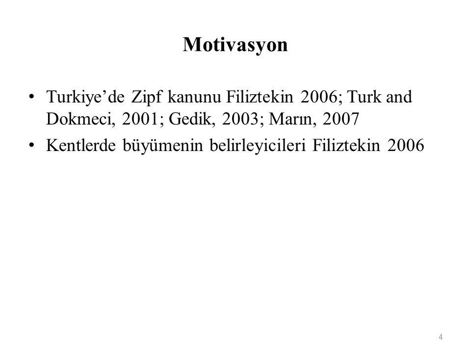 Motivasyon Turkiye'de Zipf kanunu Filiztekin 2006; Turk and Dokmeci, 2001; Gedik, 2003; Marın, 2007.