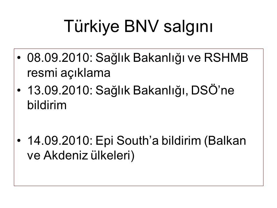 Türkiye BNV salgını 08.09.2010: Sağlık Bakanlığı ve RSHMB resmi açıklama. 13.09.2010: Sağlık Bakanlığı, DSÖ'ne bildirim.
