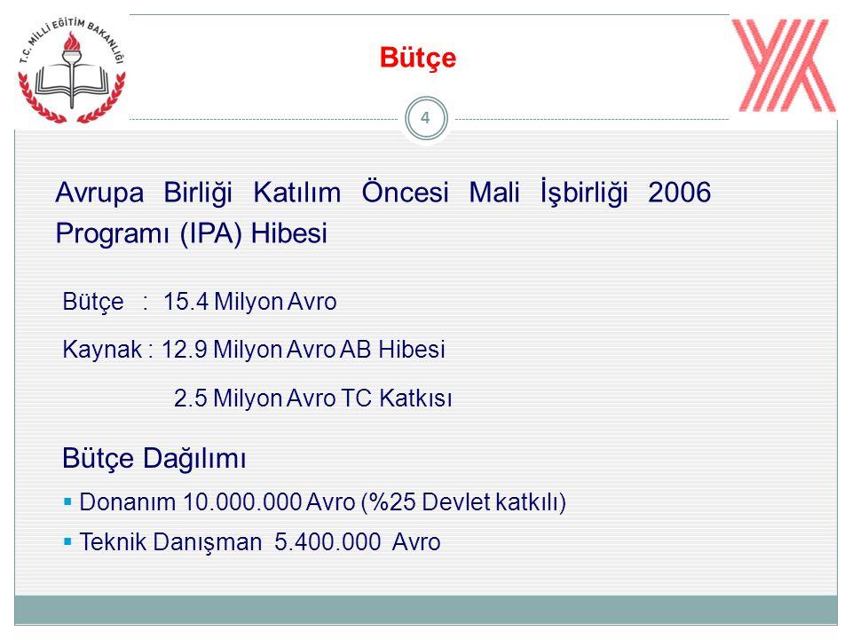 Bütçe Avrupa Birliği Katılım Öncesi Mali İşbirliği 2006 Programı (IPA) Hibesi. Bütçe : 15.4 Milyon Avro.