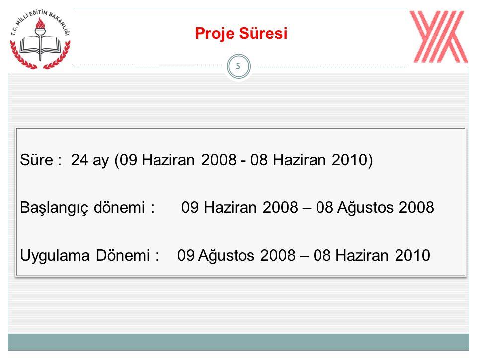 Proje Süresi Süre : 24 ay (09 Haziran 2008 - 08 Haziran 2010) Başlangıç dönemi : 09 Haziran 2008 – 08 Ağustos 2008.