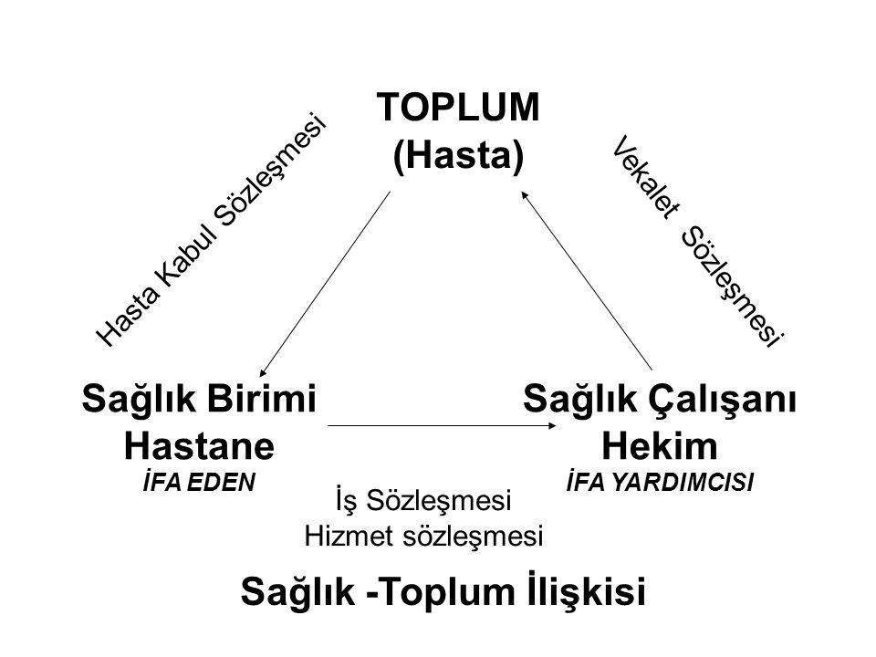 TOPLUM (Hasta) Sağlık Birimi Hastane Sağlık Çalışanı Hekim