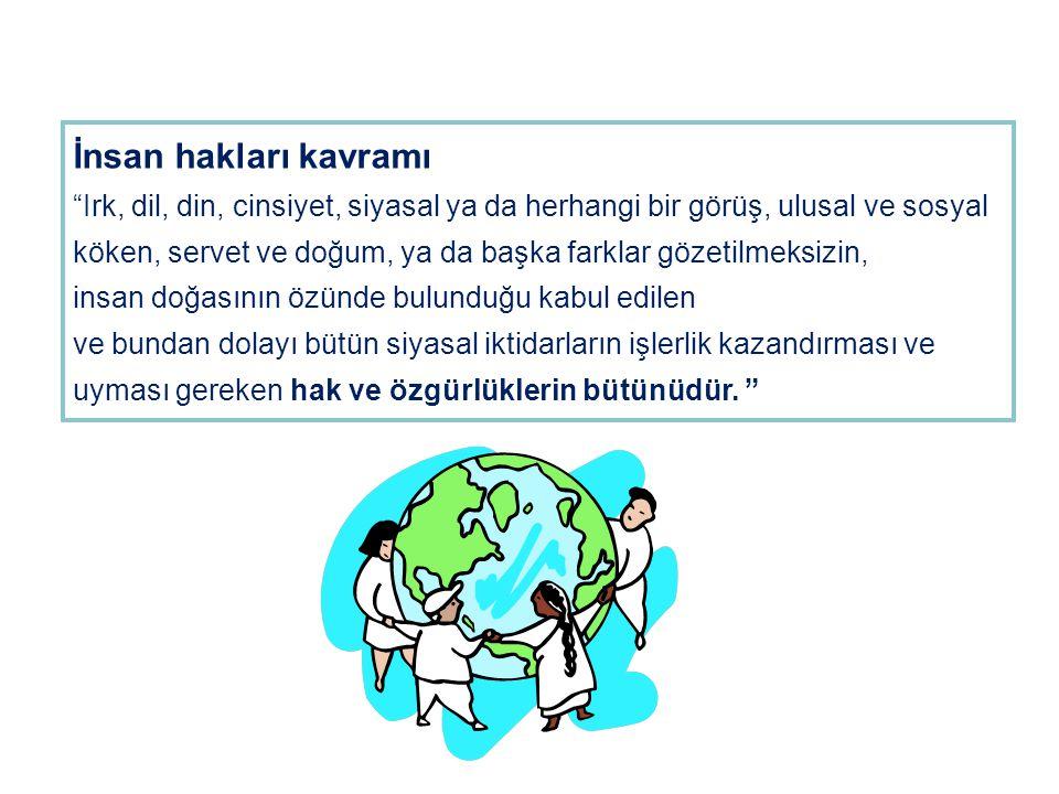 İnsan hakları kavramı