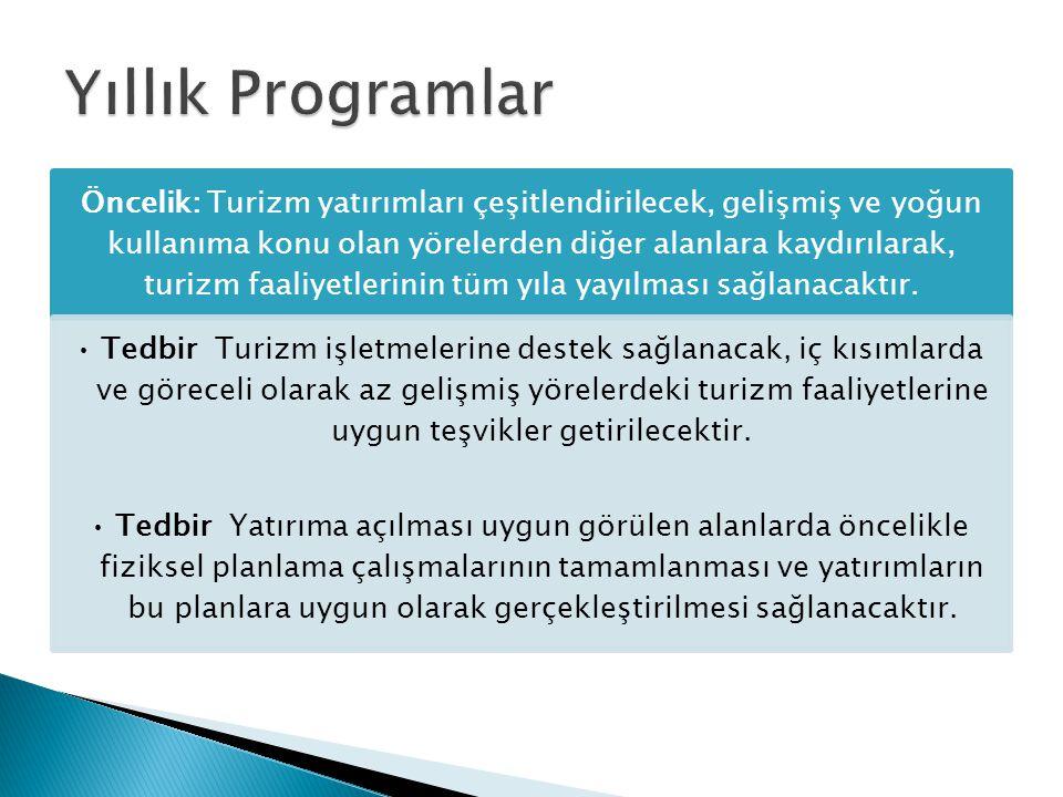Yıllık Programlar