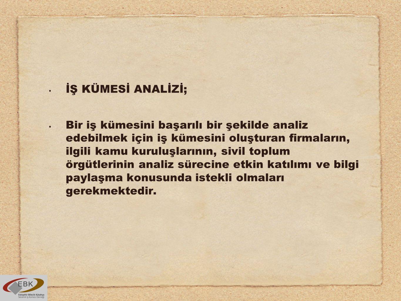 İŞ KÜMESİ ANALİZİ;