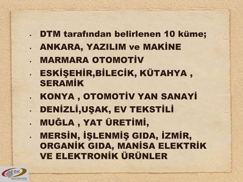 DTM tarafından belirlenen 10 küme;
