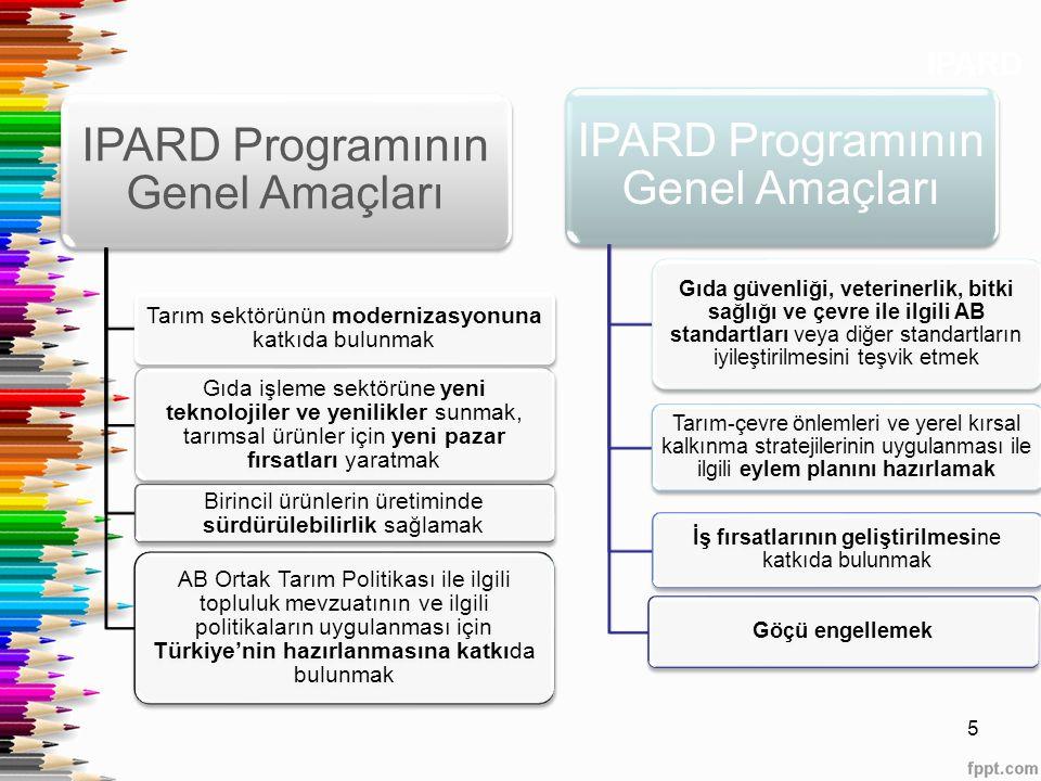 IPARD Programının Genel Amaçları IPARD Programının Genel Amaçları