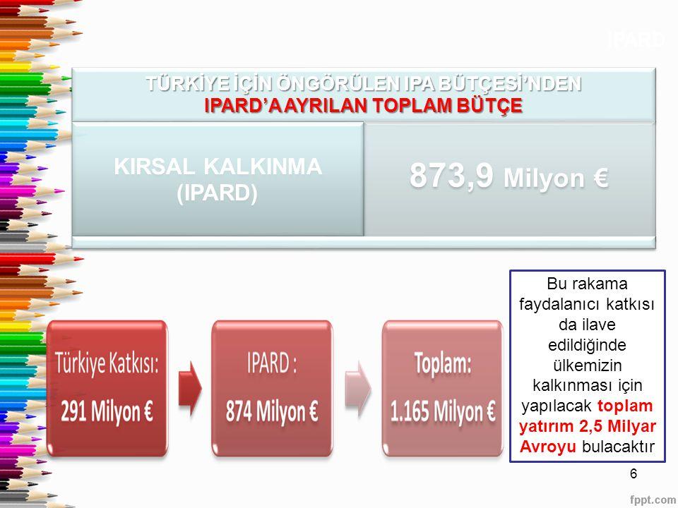 873,9 Milyon € KIRSAL KALKINMA (IPARD)