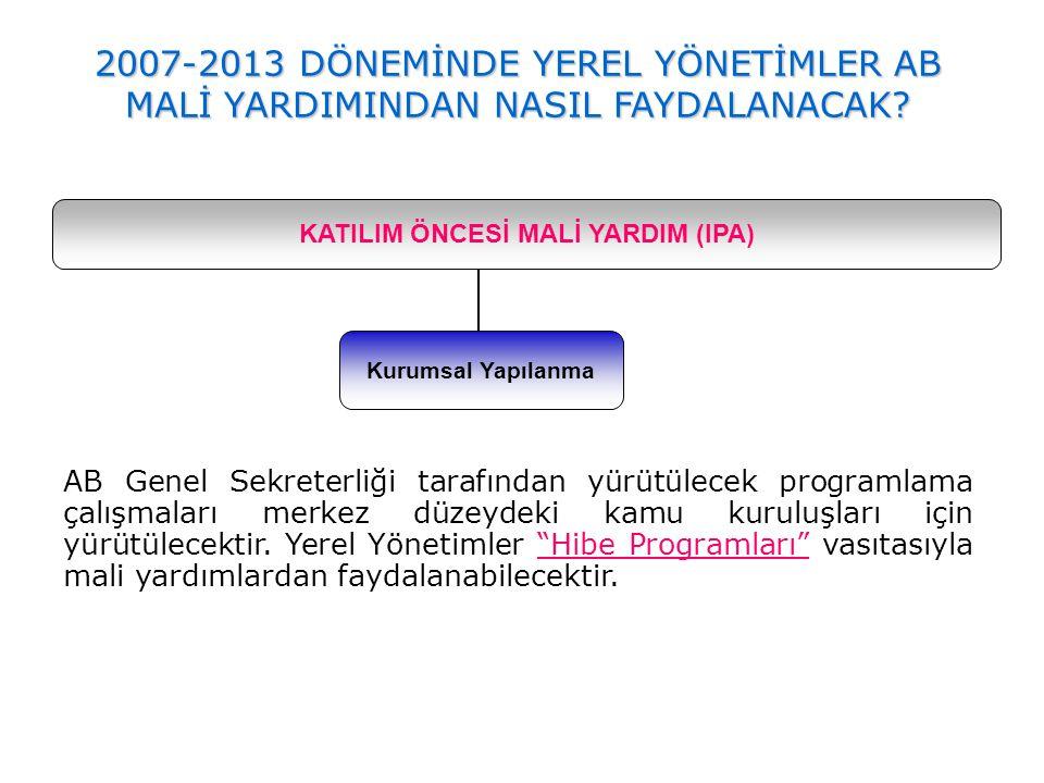 KATILIM ÖNCESİ MALİ YARDIM (IPA)