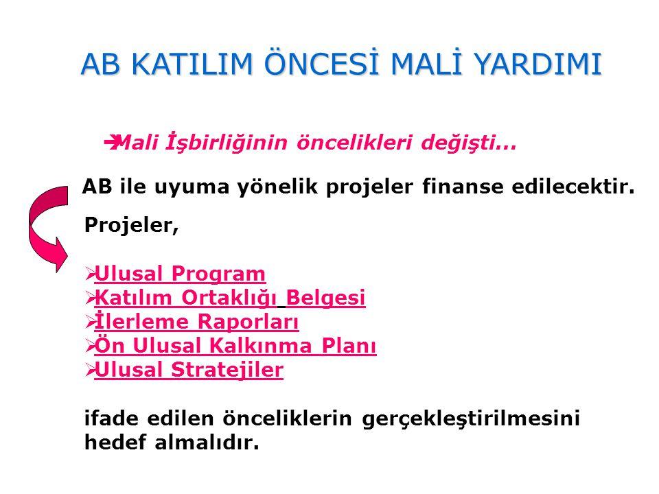 AB KATILIM ÖNCESİ MALİ YARDIMI