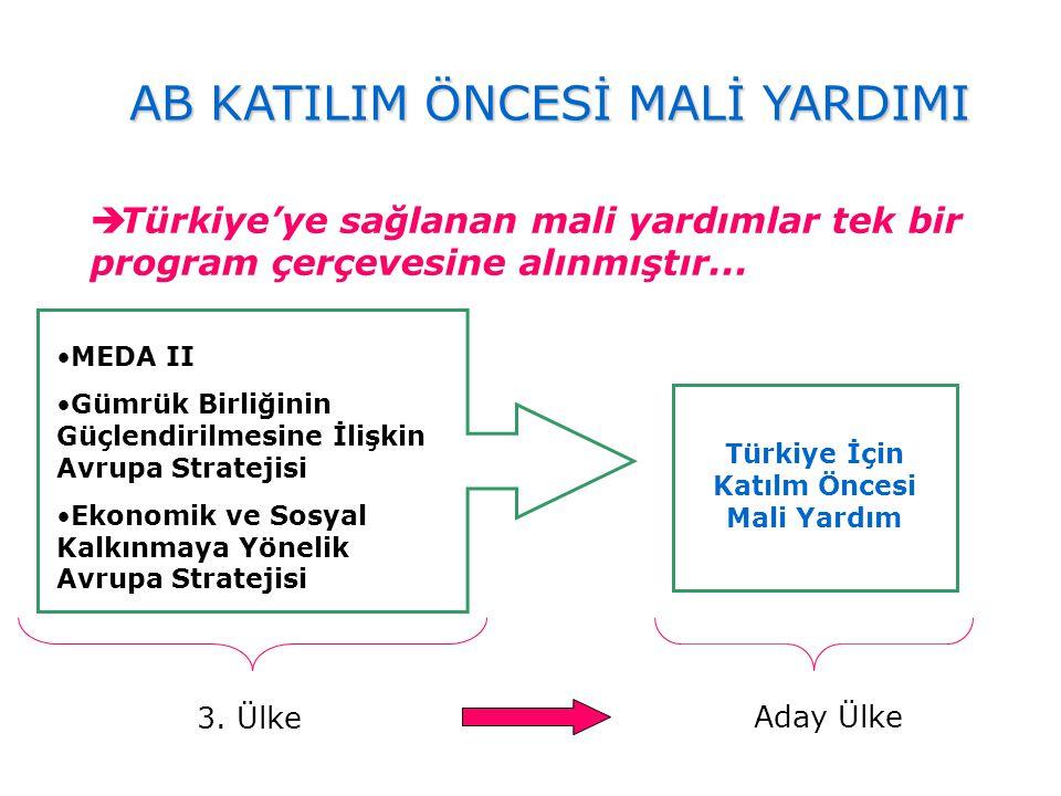 Türkiye İçin Katılm Öncesi Mali Yardım