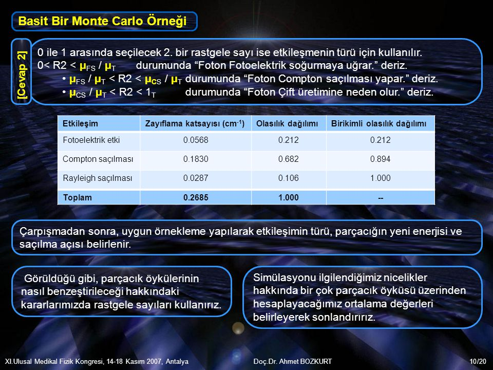 Basit Bir Monte Carlo Örneği