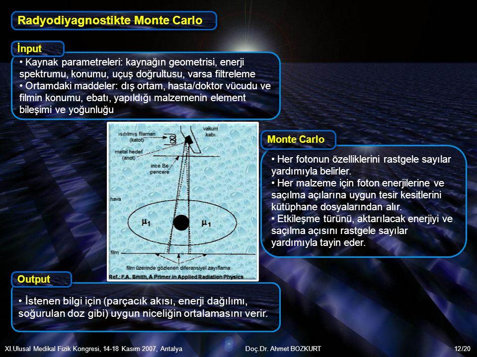 Radyodiyagnostikte Monte Carlo