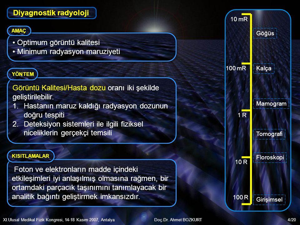 Diyagnostik radyoloji