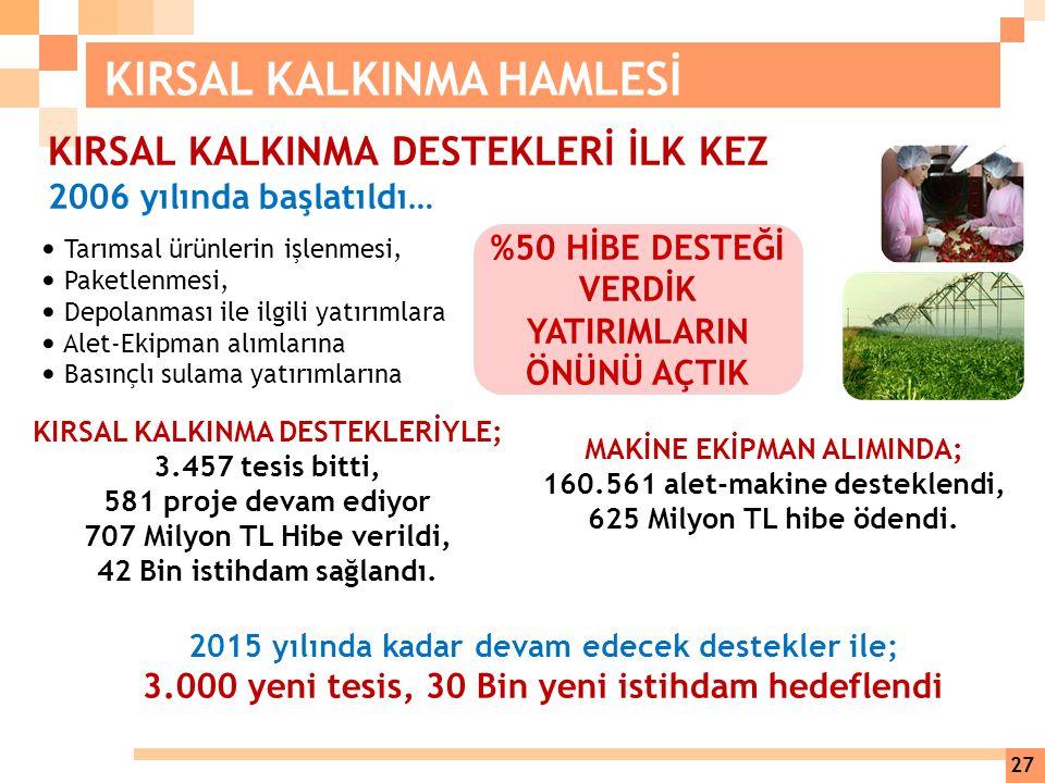 KIRSAL KALKINMA HAMLESİ