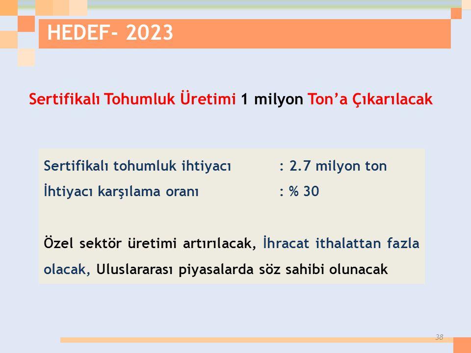 HEDEF- 2023 Sertifikalı Tohumluk Üretimi 1 milyon Ton'a Çıkarılacak