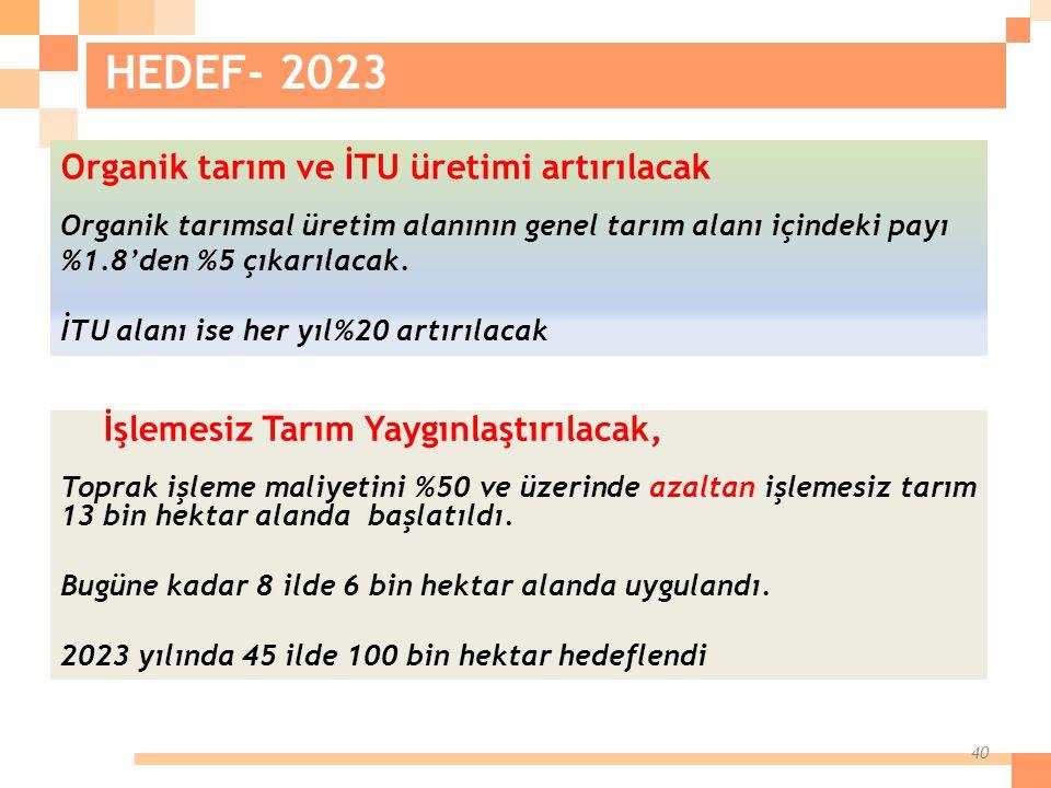 HEDEF- 2023 Organik tarım ve İTU üretimi artırılacak
