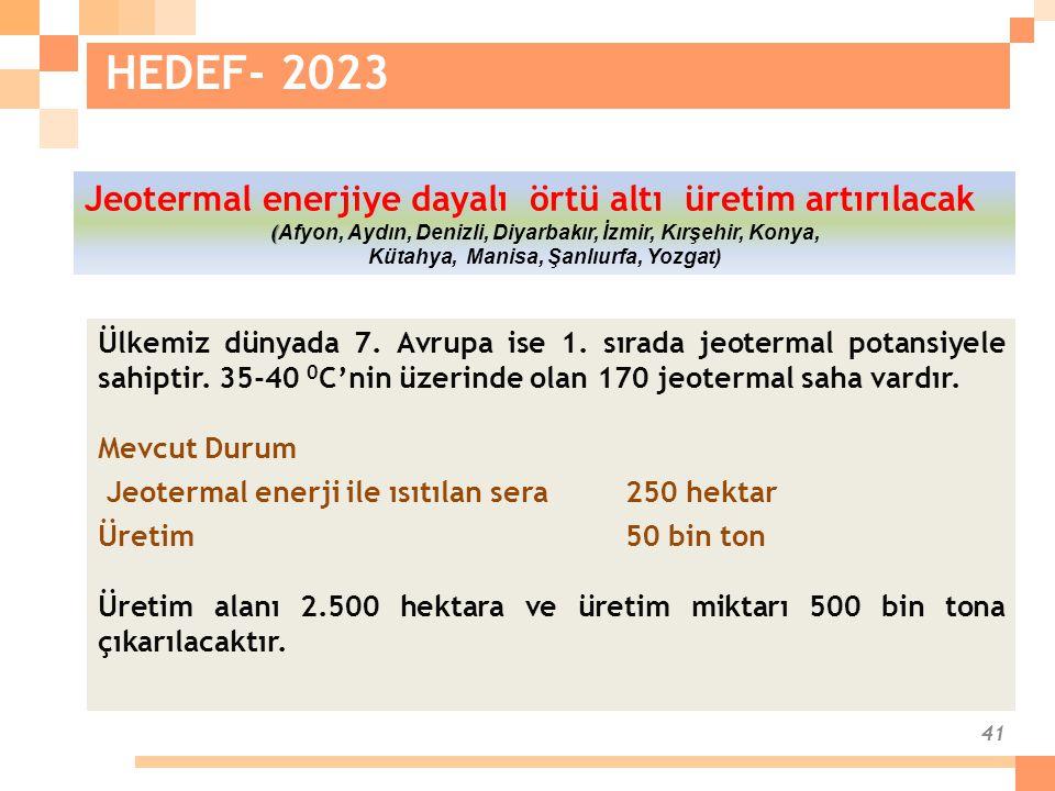 HEDEF- 2023 Jeotermal enerjiye dayalı örtü altı üretim artırılacak