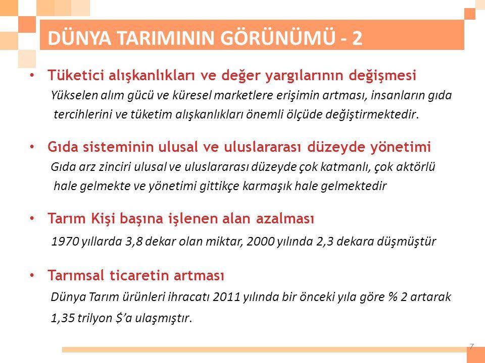 DÜNYA TARIMININ GÖRÜNÜMÜ - 2