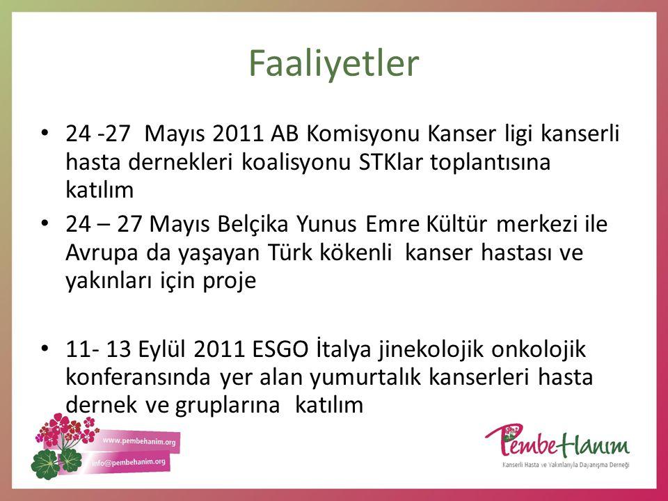 Faaliyetler 24 -27 Mayıs 2011 AB Komisyonu Kanser ligi kanserli hasta dernekleri koalisyonu STKlar toplantısına katılım.
