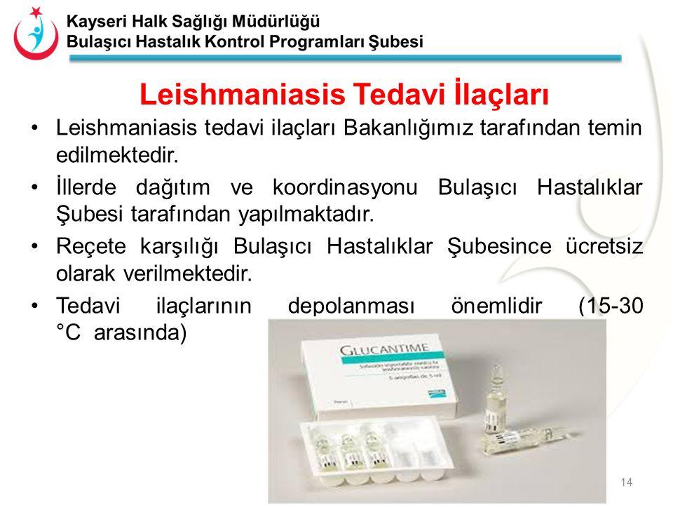 Leishmaniasis Tedavi İlaçları