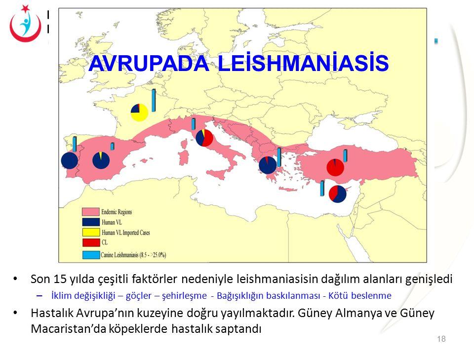 AVRUPADA LEİSHMANİASİS