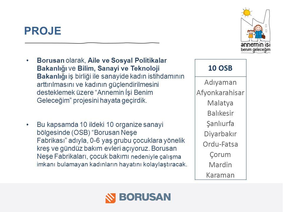 PROJE 10 OSB Adıyaman Afyonkarahisar Malatya Balıkesir Şanlıurfa