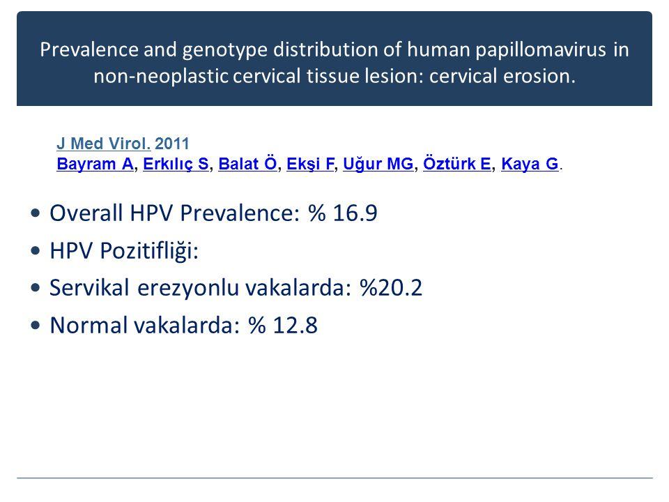 Overall HPV Prevalence: % 16.9 HPV Pozitifliği: