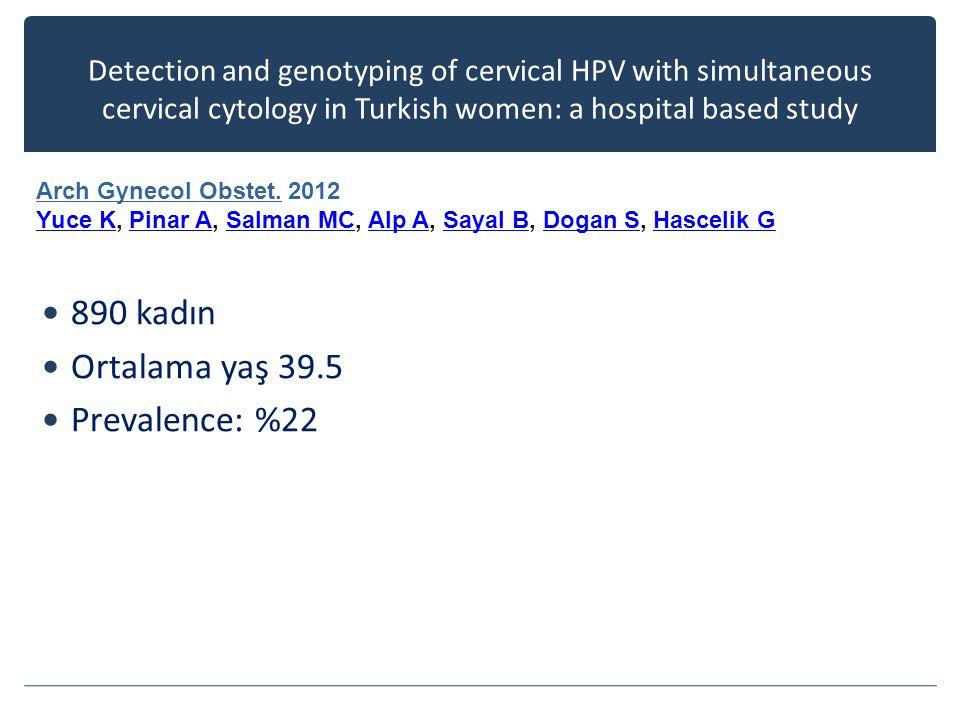890 kadın Ortalama yaş 39.5 Prevalence: %22