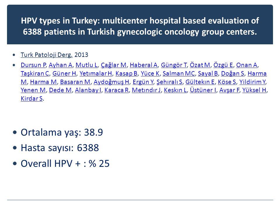 Ortalama yaş: 38.9 Hasta sayısı: 6388 Overall HPV + : % 25
