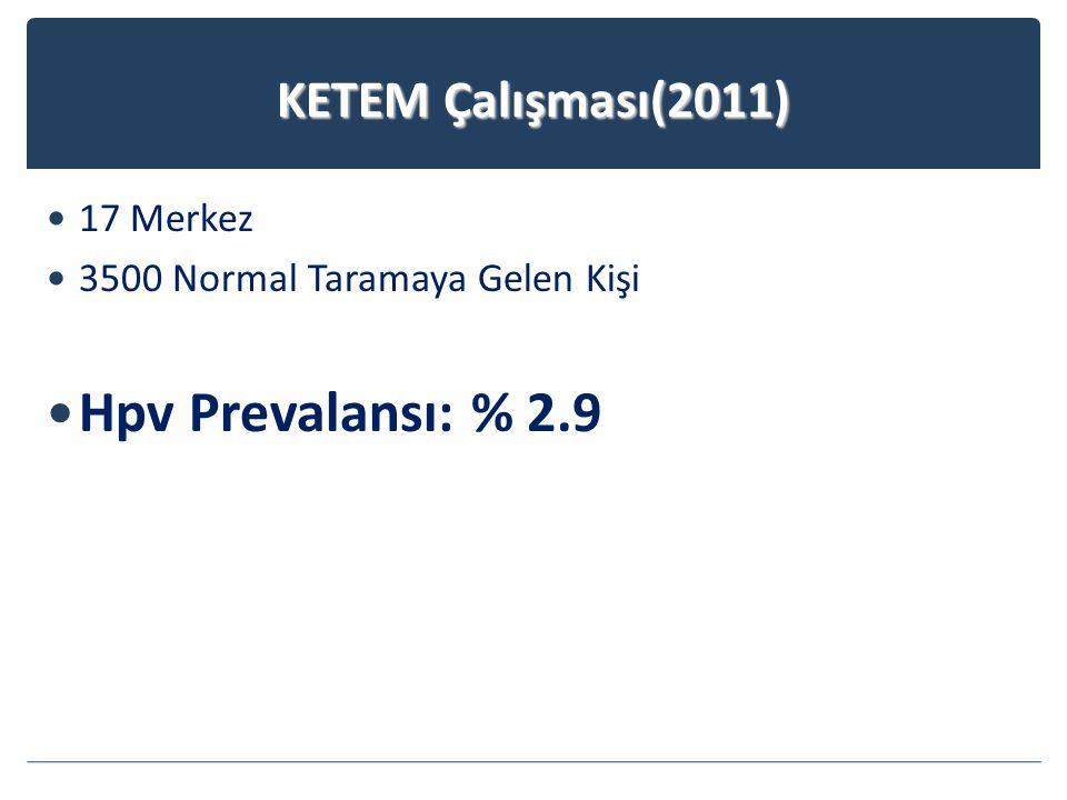 Hpv Prevalansı: % 2.9 KETEM Çalışması(2011) 17 Merkez