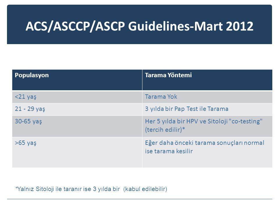 ACS/ASCCP/ASCP Guidelines-Mart 2012