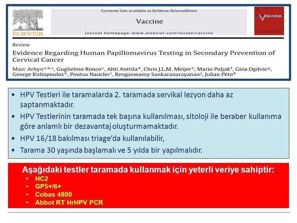Aşağıdaki testler taramada kullanmak için yeterli veriye sahiptir: