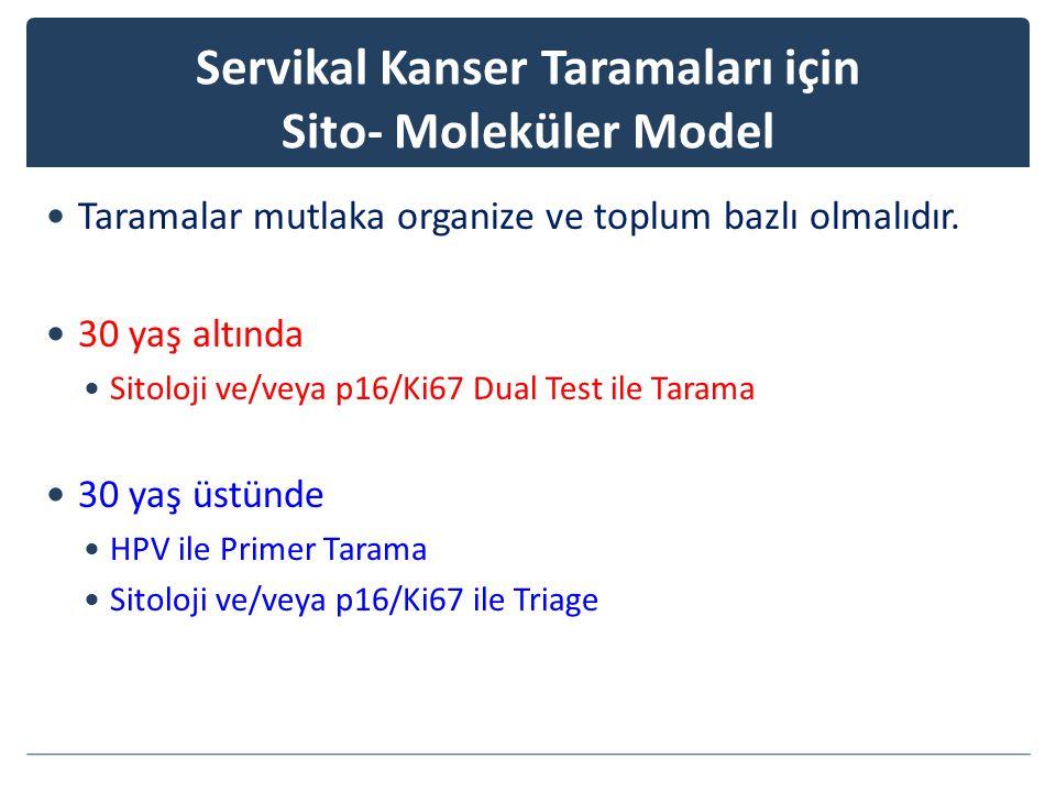 Servikal Kanser Taramaları için Sito- Moleküler Model