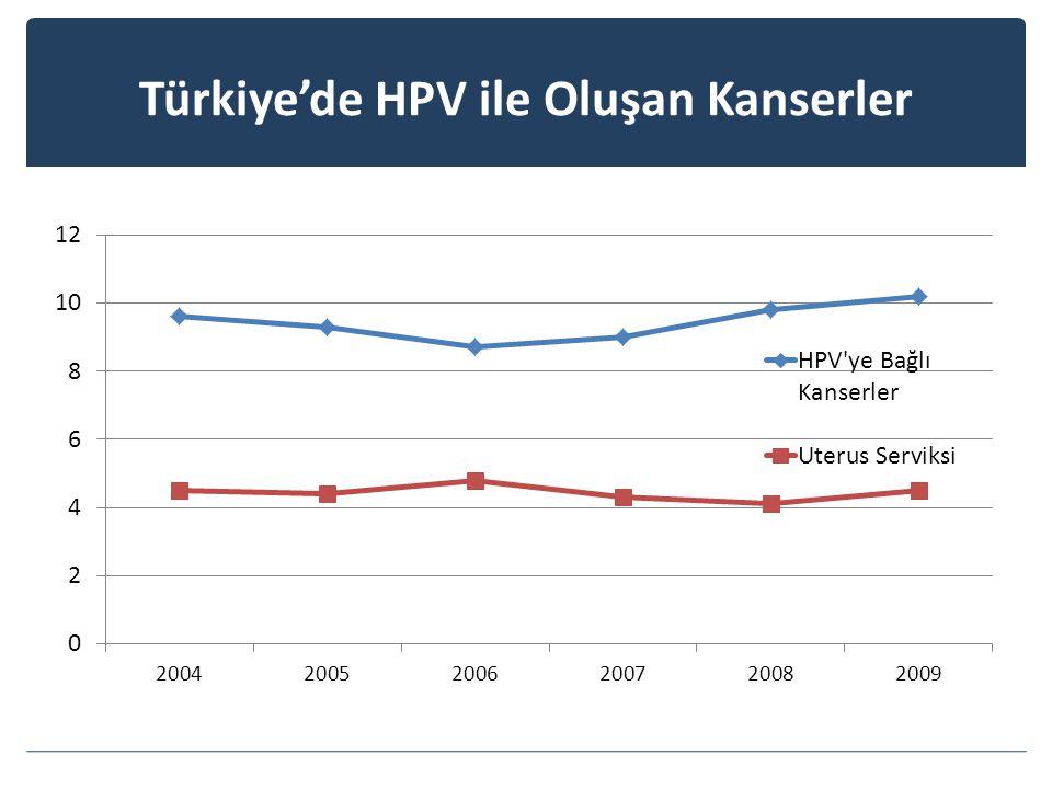 Türkiye'de HPV ile Oluşan Kanserler