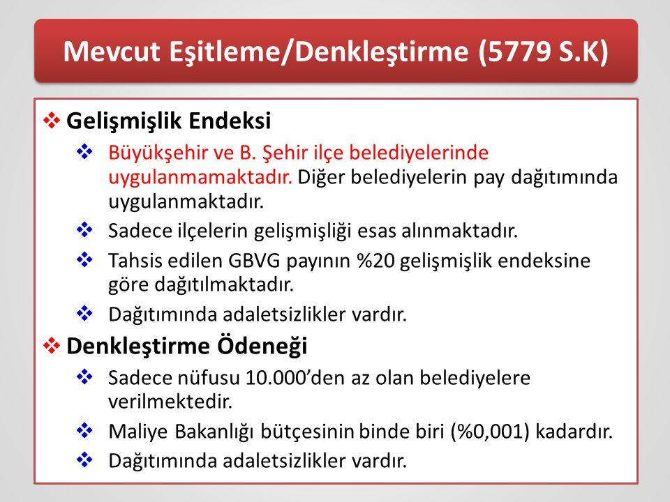 Mevcut Eşitleme/Denkleştirme (5779 S.K)