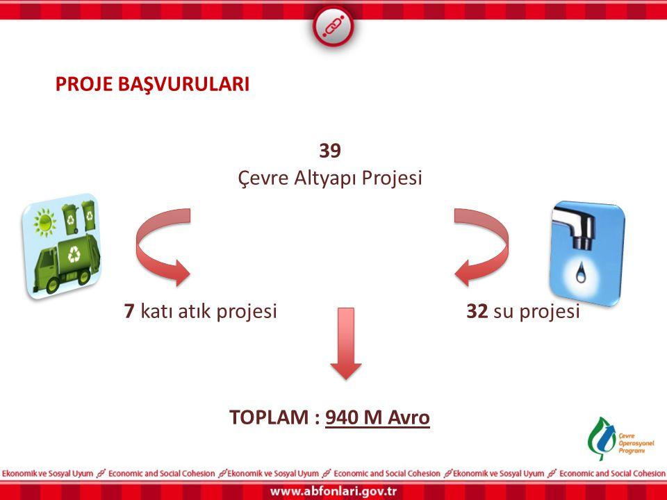 39 Çevre Altyapı Projesi. 7 katı atık projesi 32 su projesi. TOPLAM : 940 M Avro.
