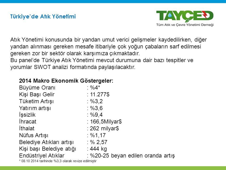 Türkiye'de Atık Yönetimi