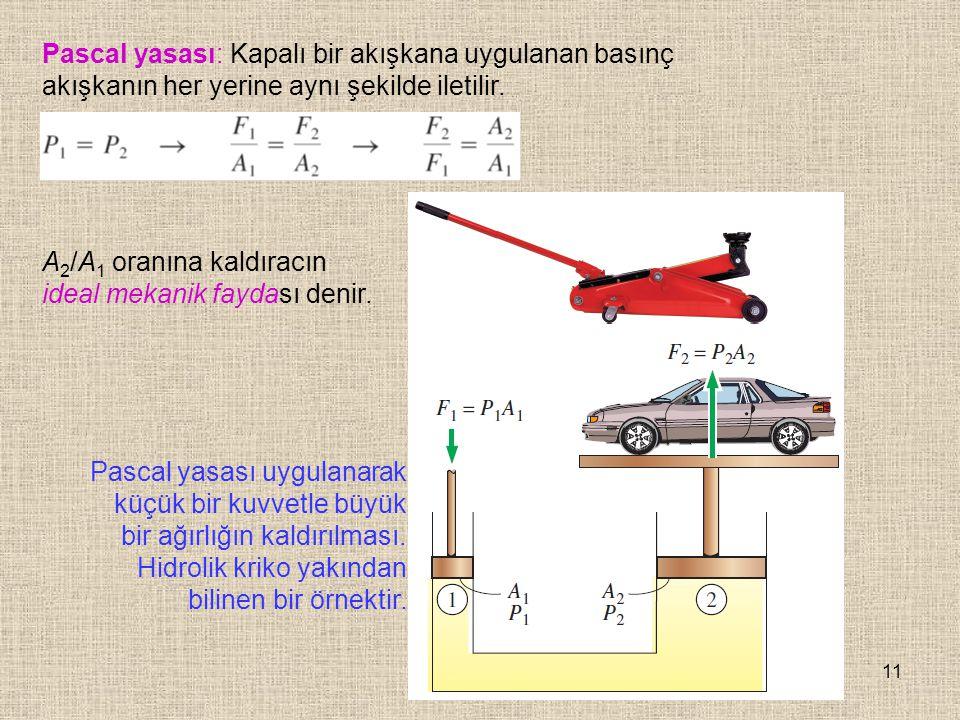 Pascal yasası: Kapalı bir akışkana uygulanan basınç akışkanın her yerine aynı şekilde iletilir.
