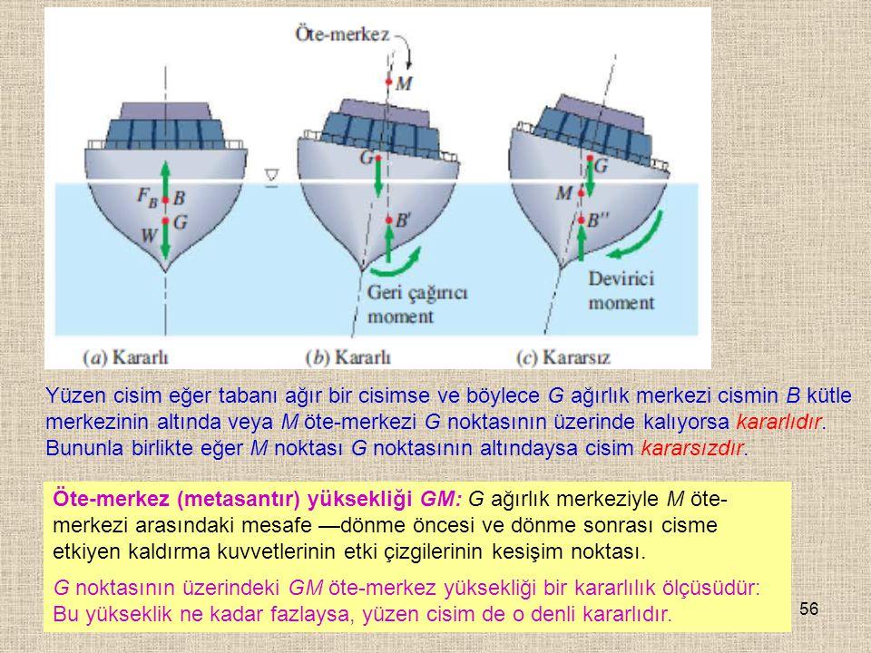 Yüzen cisim eğer tabanı ağır bir cisimse ve böylece G ağırlık merkezi cismin B kütle merkezinin altında veya M öte-merkezi G noktasının üzerinde kalıyorsa kararlıdır. Bununla birlikte eğer M noktası G noktasının altındaysa cisim kararsızdır.