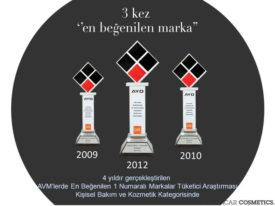 2009 2010 2012 4 yıldır gerçekleştirilen