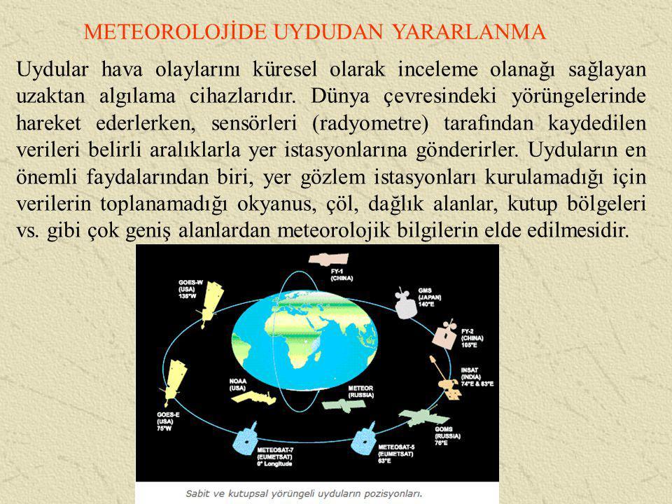 METEOROLOJİDE UYDUDAN YARARLANMA