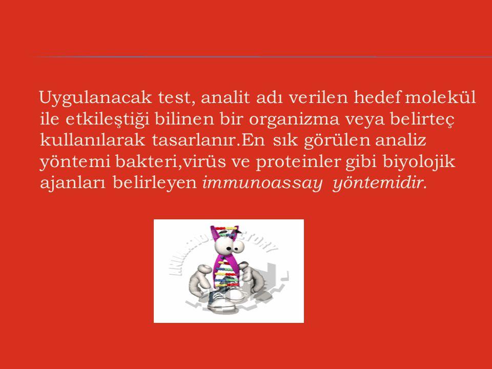 Uygulanacak test, analit adı verilen hedef molekül ile etkileştiği bilinen bir organizma veya belirteç kullanılarak tasarlanır.En sık görülen analiz yöntemi bakteri,virüs ve proteinler gibi biyolojik ajanları belirleyen immunoassay yöntemidir.