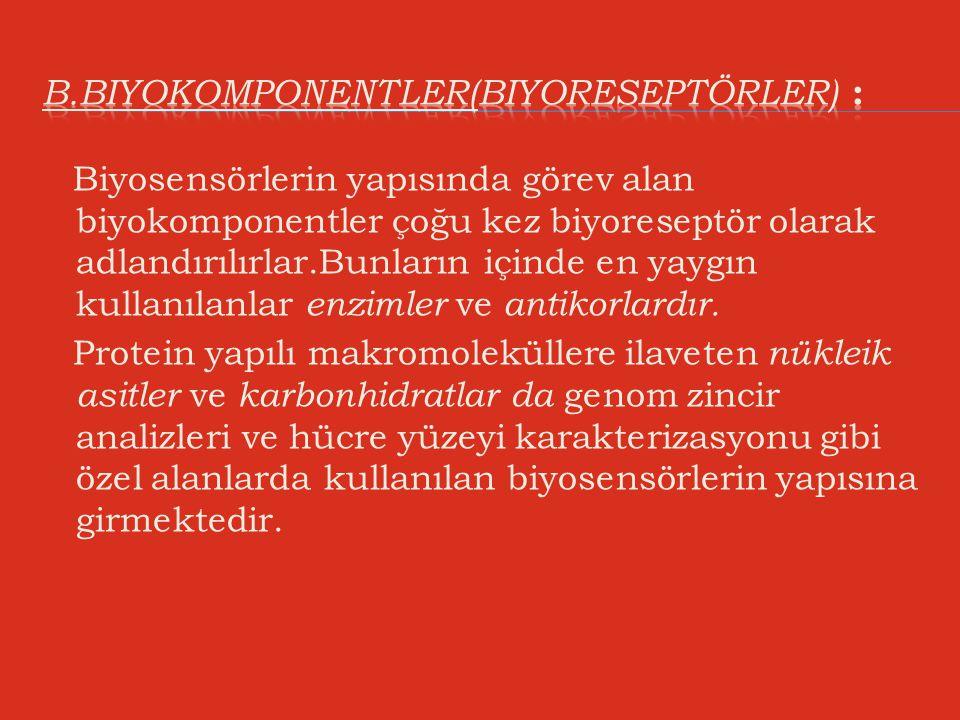 b.Biyokomponentler(biyoreseptörler) :