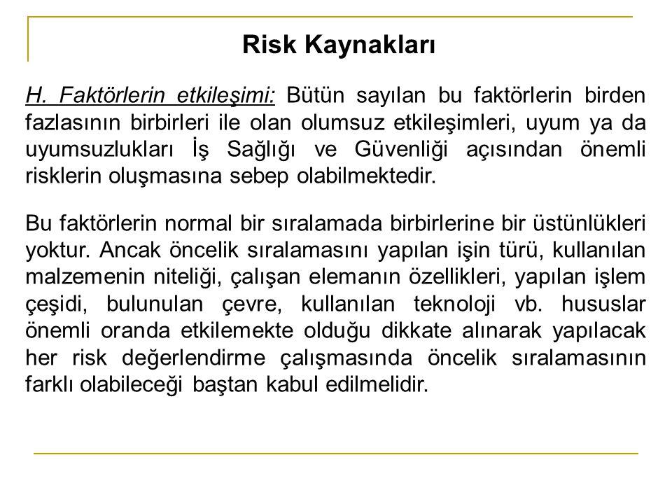 Risk Kaynakları